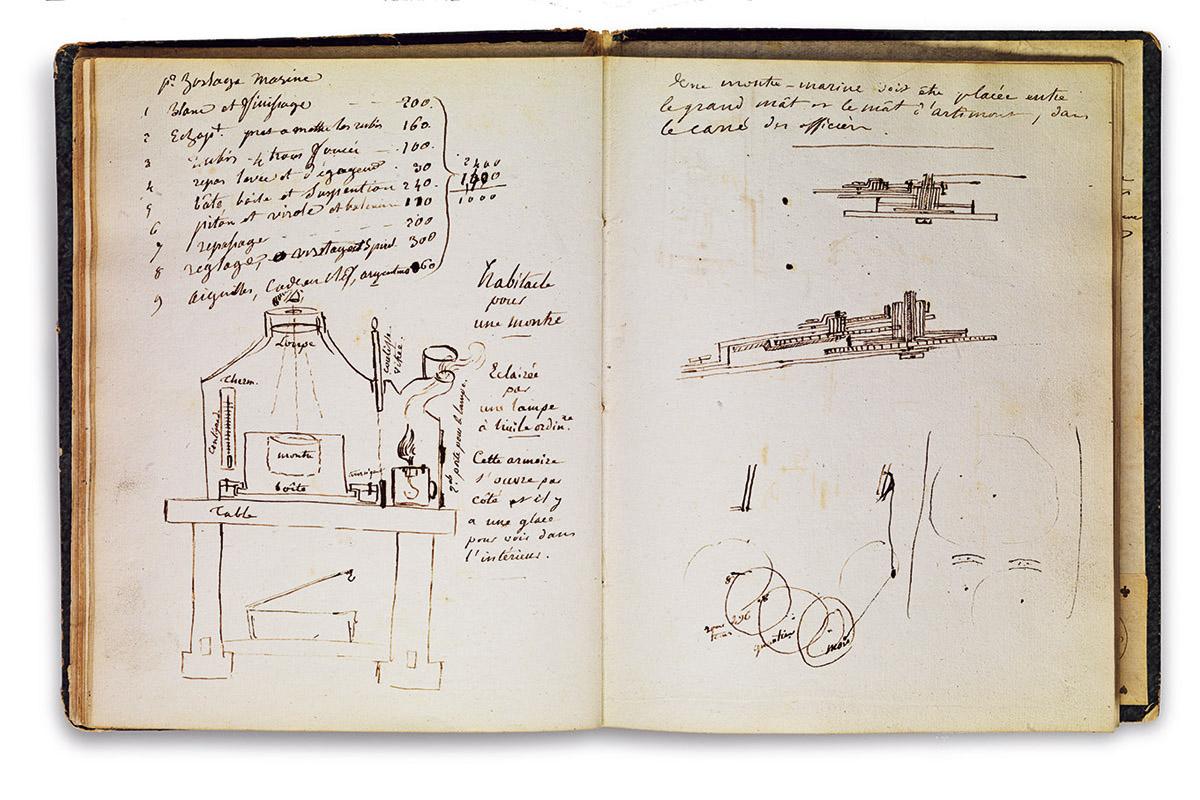 Disegni e appunti di A.-L. Breguet
